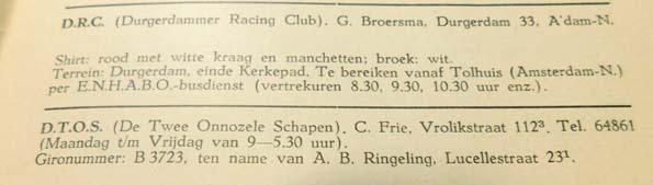 KNVB afdeling Amsterdam